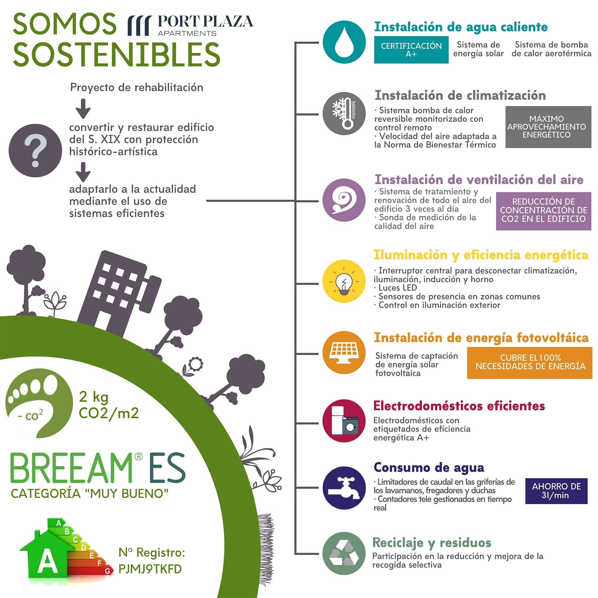 infographie de notre programme de développement durable